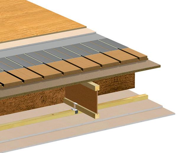 Energiatehokas askelääneneristyslevy, jossa on valmis uritus lattialämmitysputkille.
