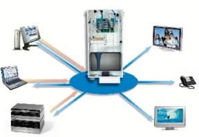 CEThome tarjoaa täydelliset ratkaisut yksinkertaisista puhelinliikenteen ja televisiokuvan siirroista vaativan, kaiken kattavan tietoliikenne- ja viihdeverkoston luomiseen