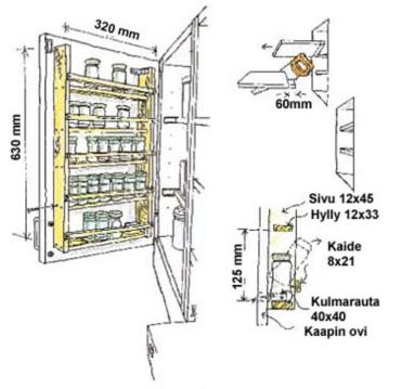 Maustehyllyn kaavio