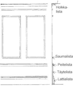 Seinän peilipanelointi