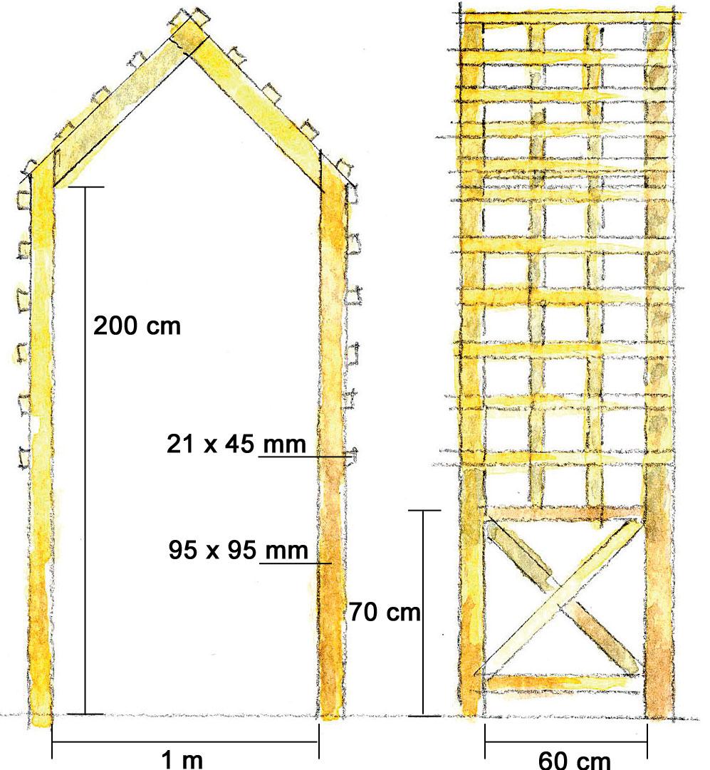 Pihaportin katteesta voit muotoilla romanttisen kaarevan tai itämaisvaikutteisesti alaspäin kaartuvan. Lisää pihaportin toiminnallisuutta kiinteällä penkillä tai kesäkukkalaatikoilla. Piirros Suuri terassikirja (Helmikustannus 2005).