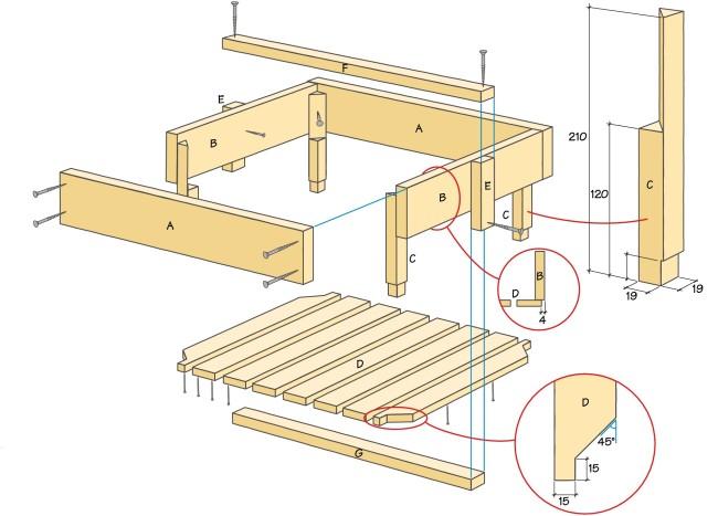 kannettava puulaatikko rakennepiirros