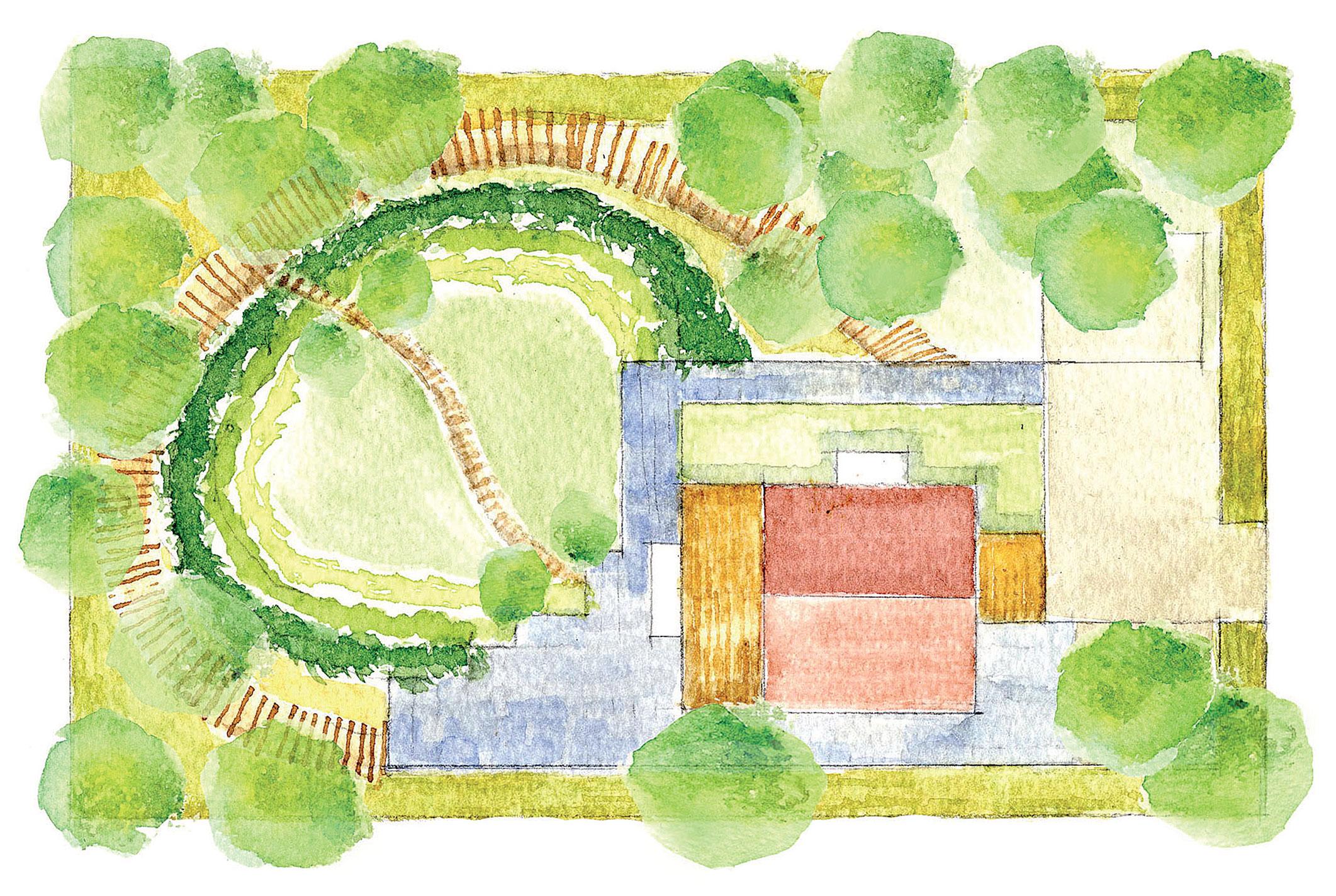 Huolettoman ja hämyisän puutarhan kaaviokuva