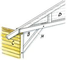 Kattotuolit kiinnitetään yläsiteisiin