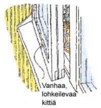 Vanha, lohkeileva kitti tulee poistaa ikkunoista