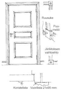 Oven listoitus